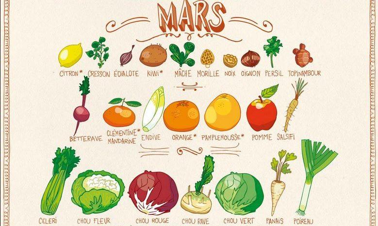 Idées avec les Fruits & Légumes de mars